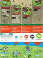 Mapping the New Energy Economy - Infographic from the Rocky Mountain Institute