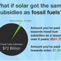 Fossil-Fuel-Subsidies-Infographic-featured