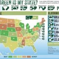how-green-is-my-state-infographic