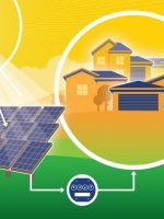 shared solar graphic_0