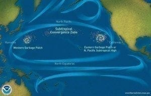 The ocean currents and the Great Pacific Garbage Patch
