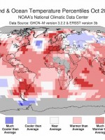 2014 Warmest October on Record