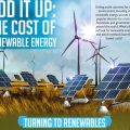 renewable-energy-cost-infographic-featured