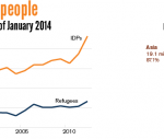 web-homepage-graphs-201409