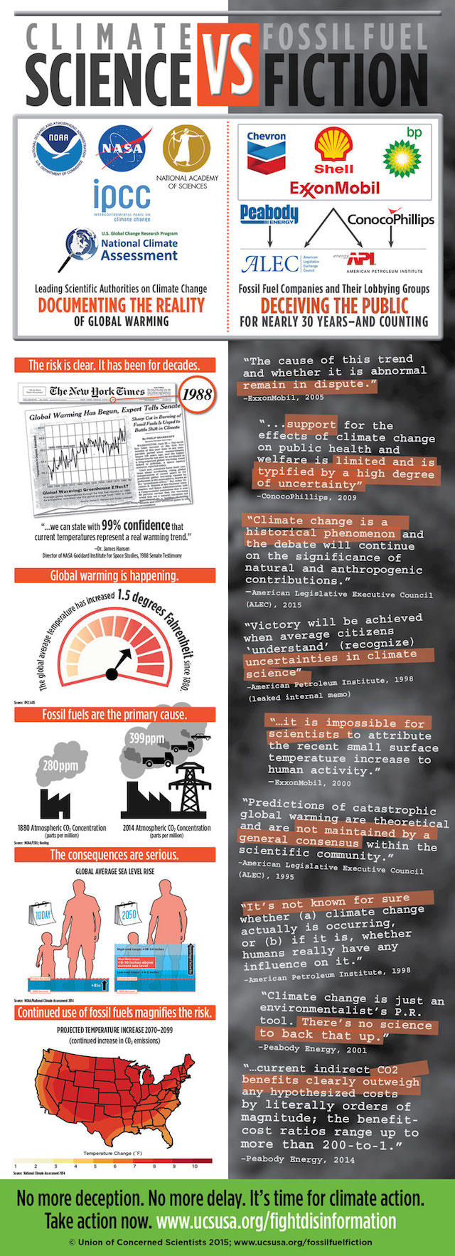 Infographic from the Union of Concerned Scientists shows climate science reality vs. fossil fuel fiction