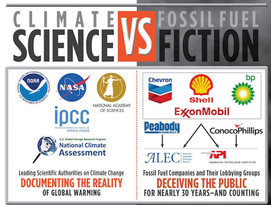 Climate reality vs. fossil fuel myths