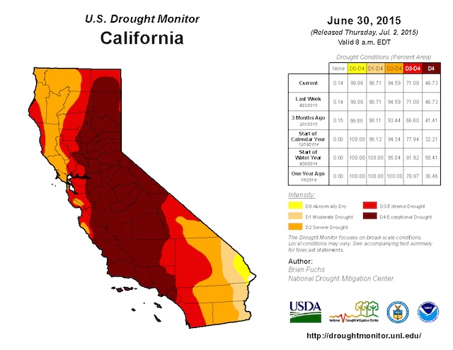 California drought monitor-week of June 30 2015