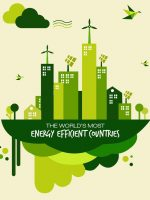 The-World's-Most-Energy-Efficient-Countries-Infographic-feauterd
