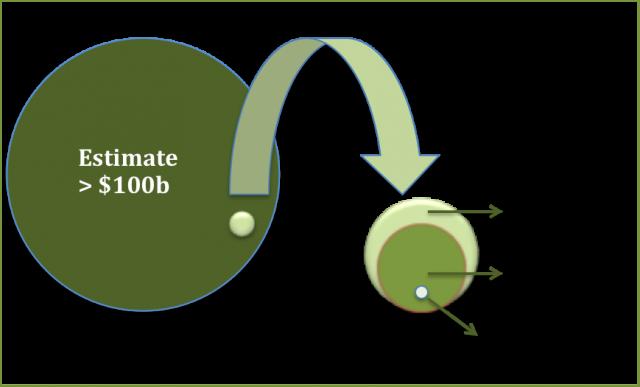 GCF Adaptation Funding