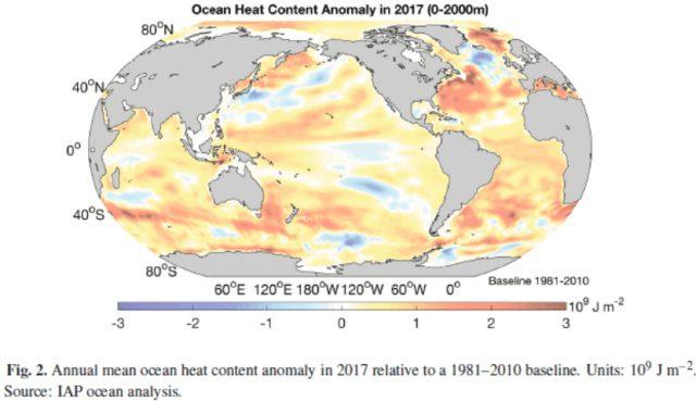 Ocean Heat Content Anomaly